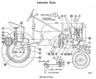 1940 McCormick Deering Farmall Model A B H M Tractor ...