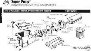 New Hayward Super Pump Impeller Part# SPX2610C