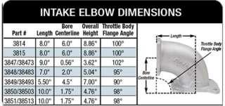 Edelbrock 3849 THROTTLE BODY INTAKE ELBOW 95MM TO 4150 FLANGE GM LS