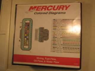 Mercury Outboard Wiring Diagrams Fuel Oil & Water Flow